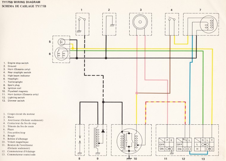 elect175 yamaha ty 125 et 175 wiring diagram yamaha ct175 wiring diagram at eliteediting.co