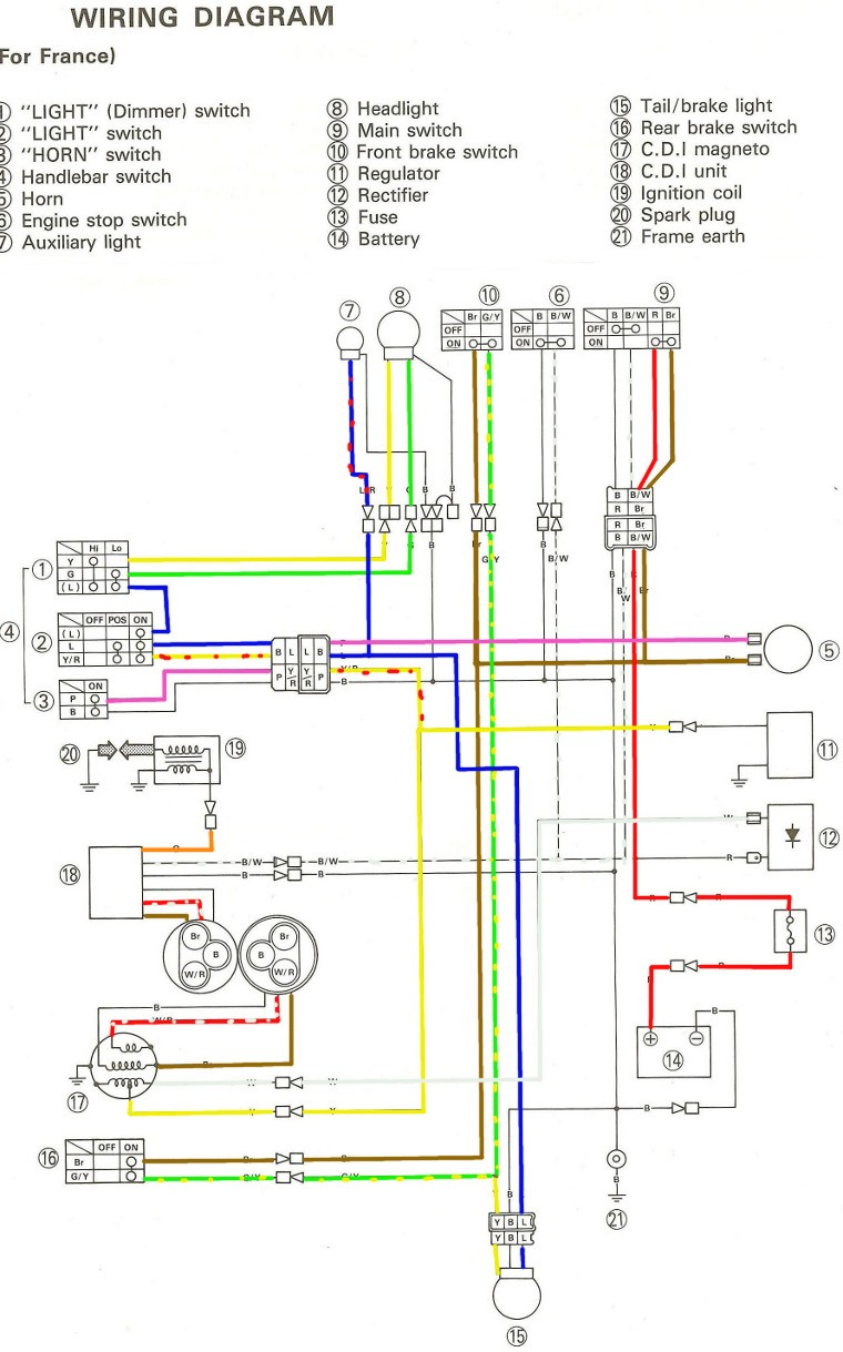 kawasaki klt 200 wiring diagram ninja 300 wiring diagram wiring diagram   elsalvadorla 1980 Kawasaki KZ750H LTD Diagrams 1980 Kawasaki KZ750H LTD Diagrams