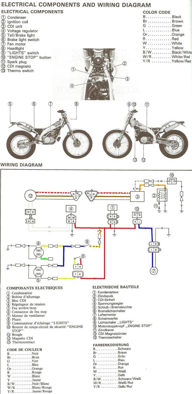 yamaha ty 250 mono electricité tyz 250 wiring diagram 250 tyz