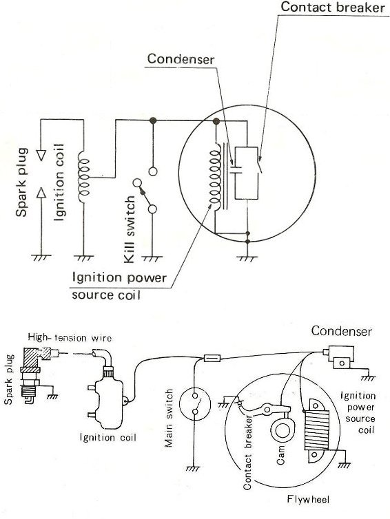 Yamaha Generator Wiring Diagram : Wiring diagram for club car starter generator the