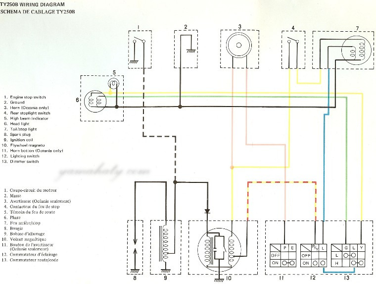 yamaha 250 wiring diagram electrical diagrams forum u2022 rh jimmellon co uk