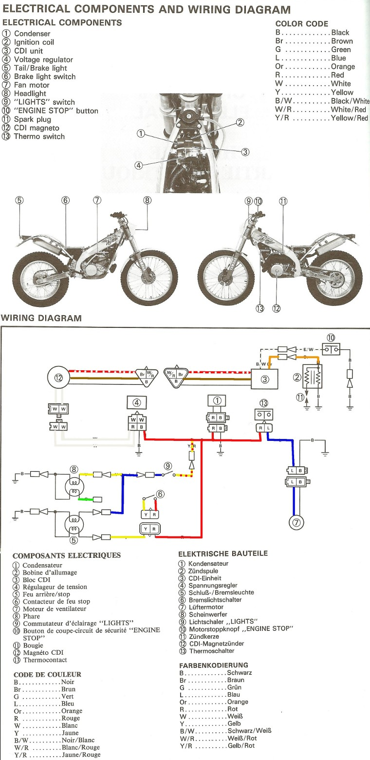 A Ty 250 Yamaha Wiring Diagram Schematic Motorcycle Data 650 Diagrams